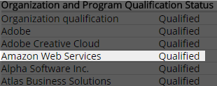 AWS qualification