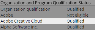 Qualified for Adobe Creative Cloud
