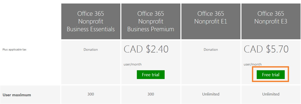 Screenshot of Office 365 Free Trial Sign-up