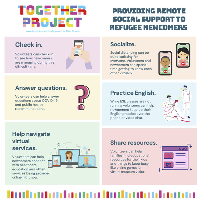 How To Harness Online Volunteering To Provide Social Support For Vulnerable Newcomers Techsoup Canada