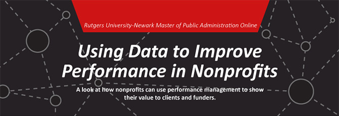 Using data to improve performance in nonprofits